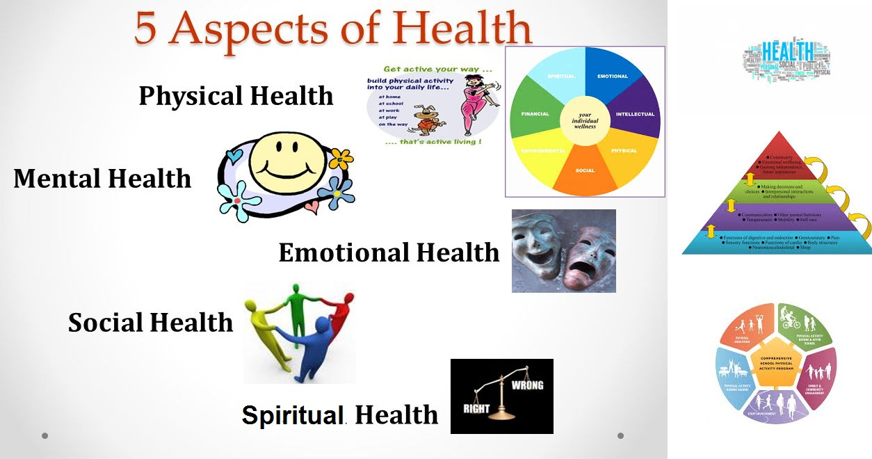 Boost Your Overall Well-being by Understanding The 5 Aspects Of Health